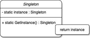 singleton unity